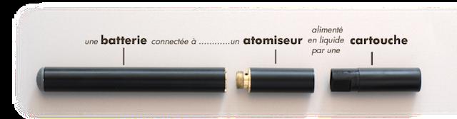 tout savoir sur la cigarette electronique - schema